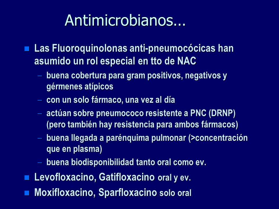 Antimicrobianos... n Las Fluoroquinolonas anti-pneumocócicas han asumido un rol especial en tto de NAC – buena cobertura para gram positivos, negativo