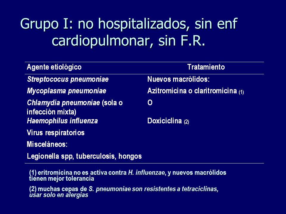 Grupo I: no hospitalizados, sin enf cardiopulmonar, sin F.R. (1) eritromicina no es activa contra H. influenzae, y nuevos macrólidos tienen mejor tole