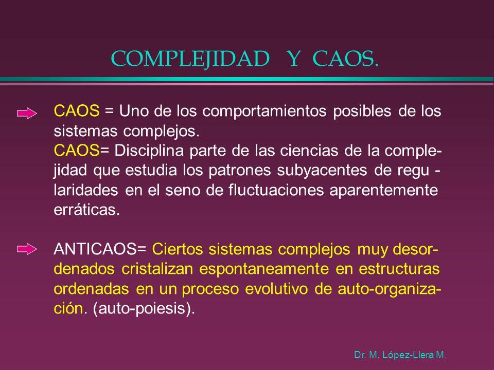 COMPLEJIDAD Y CAOS. CAOS = Uno de los comportamientos posibles de los sistemas complejos. CAOS= Disciplina parte de las ciencias de la comple- jidad q