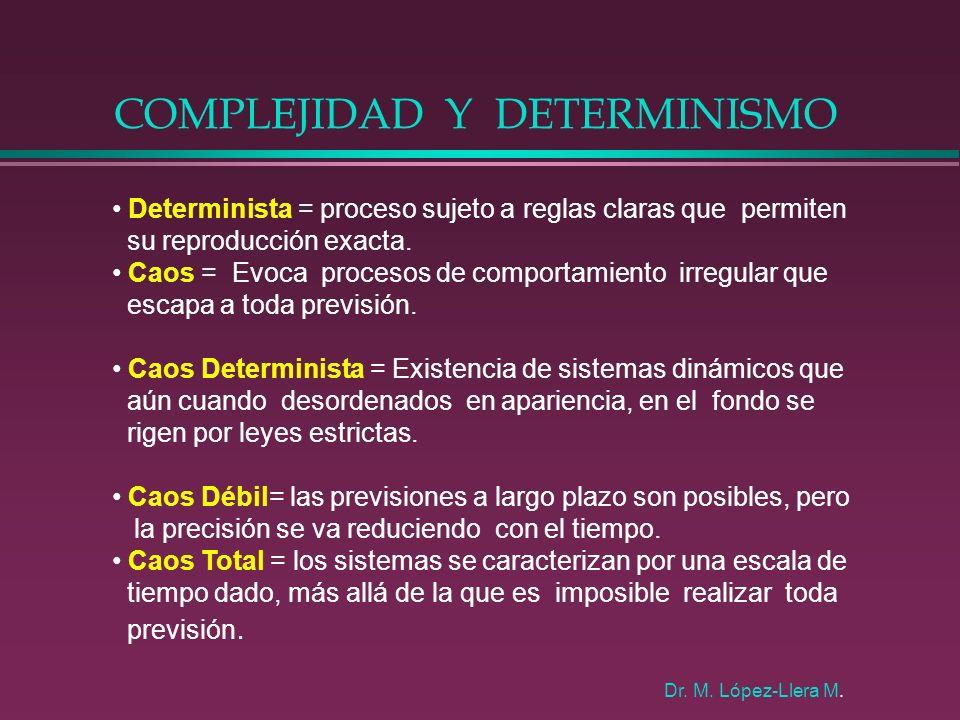 COMPLEJIDAD Y DETERMINISMO Determinista = proceso sujeto a reglas claras que permiten su reproducción exacta. Caos = Evoca procesos de comportamiento