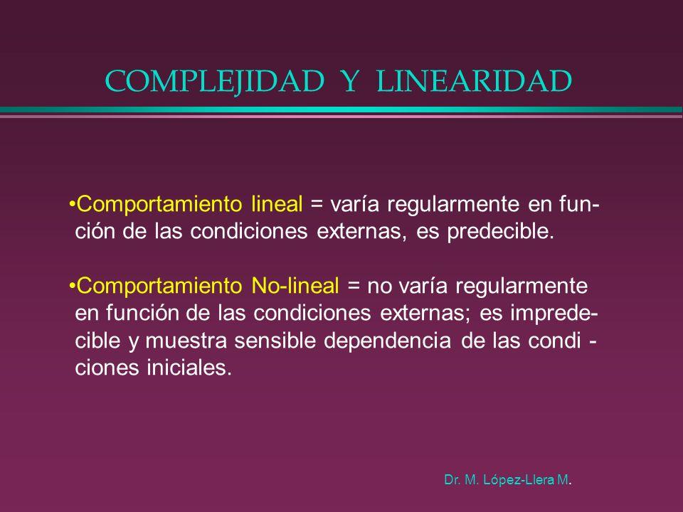 COMPLEJIDAD Y LINEARIDAD Comportamiento lineal = varía regularmente en fun- ción de las condiciones externas, es predecible. Comportamiento No-lineal