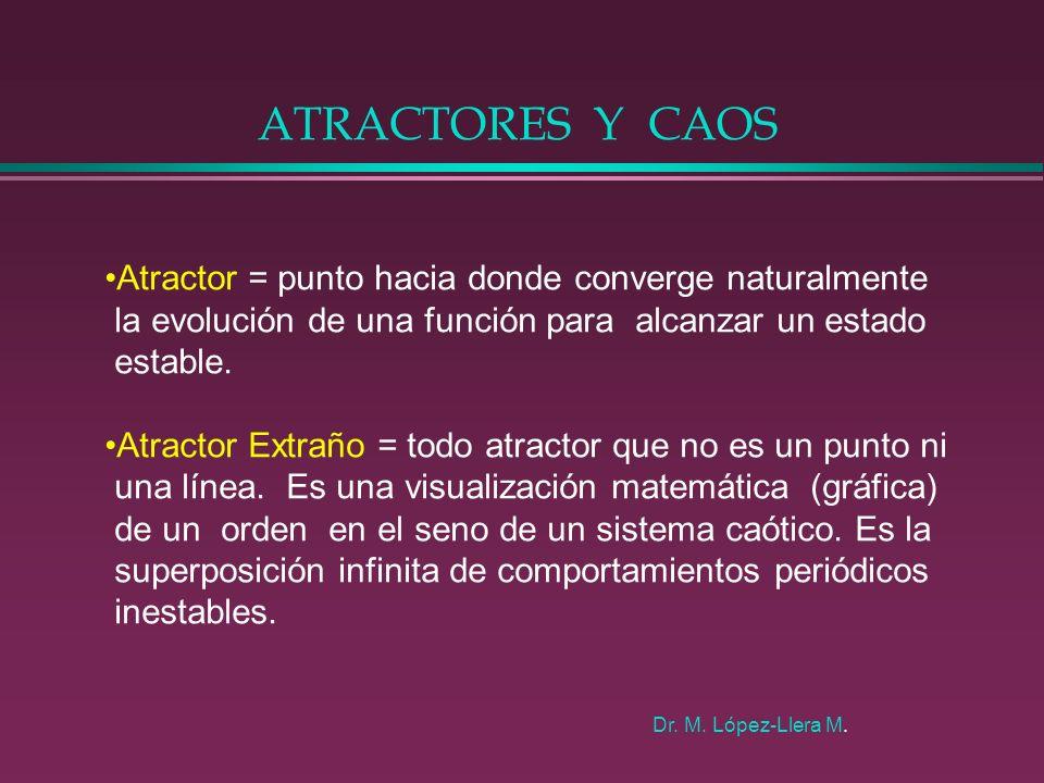 ATRACTORES Y CAOS Atractor = punto hacia donde converge naturalmente la evolución de una función para alcanzar un estado estable. Atractor Extraño = t