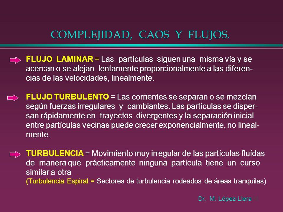 COMPLEJIDAD, CAOS Y FLUJOS. FLUJO LAMINAR = Las partículas siguen una misma vía y se acercan o se alejan lentamente proporcionalmente a las diferen- c