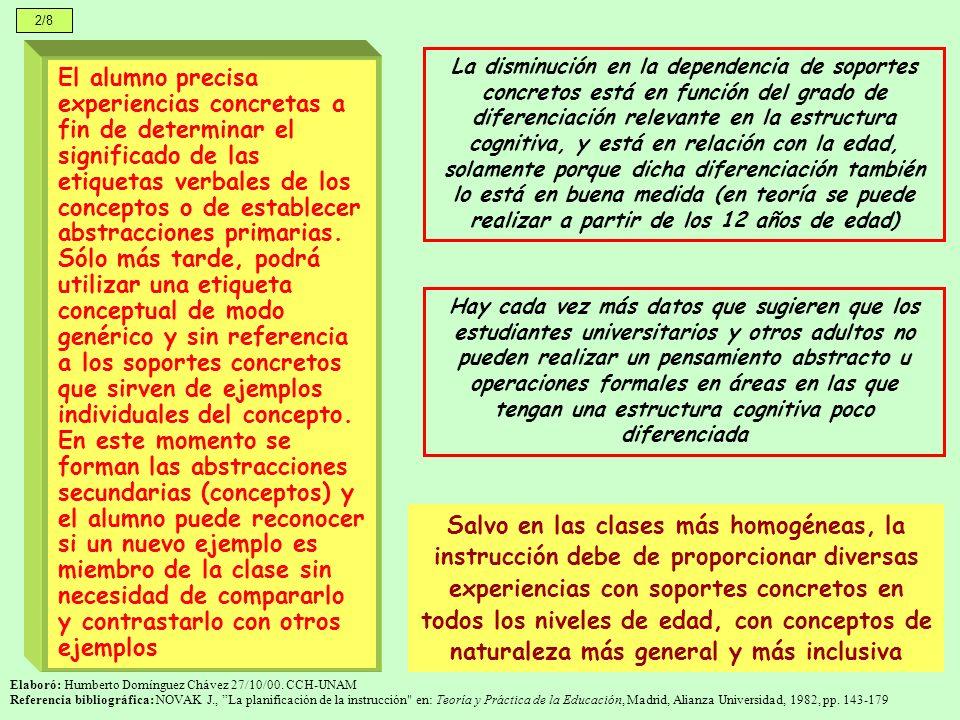Elaboró: Humberto Domínguez Chávez 27/10/00. CCH-UNAM Referencia bibliográfica: NOVAK J., La planificación de la instrucción