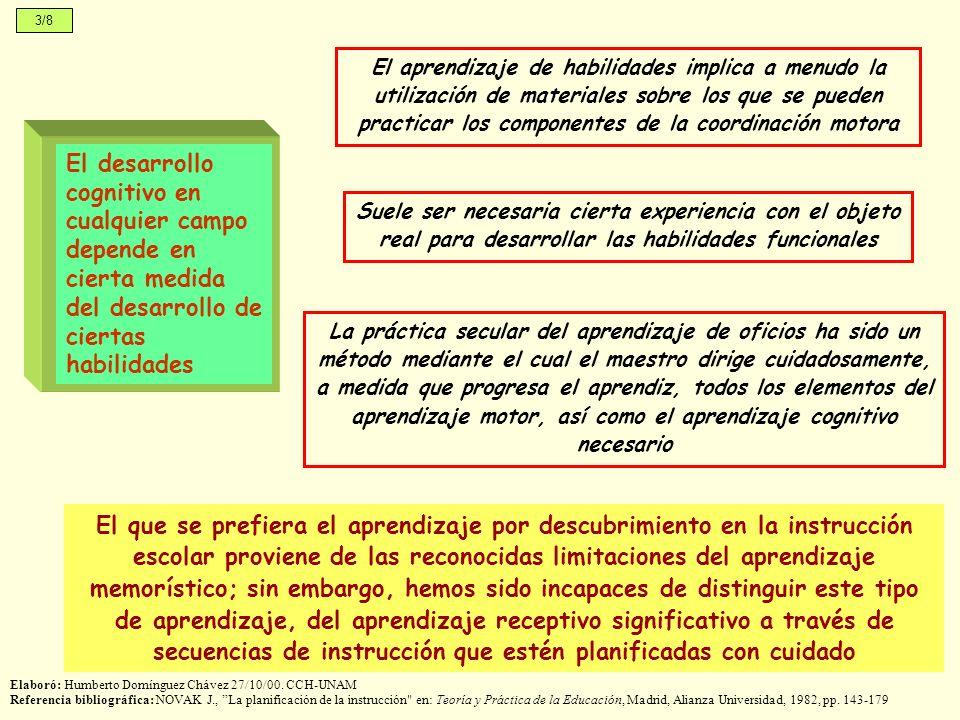 3/8 Elaboró: Humberto Domínguez Chávez 27/10/00. CCH-UNAM Referencia bibliográfica: NOVAK J., La planificación de la instrucción
