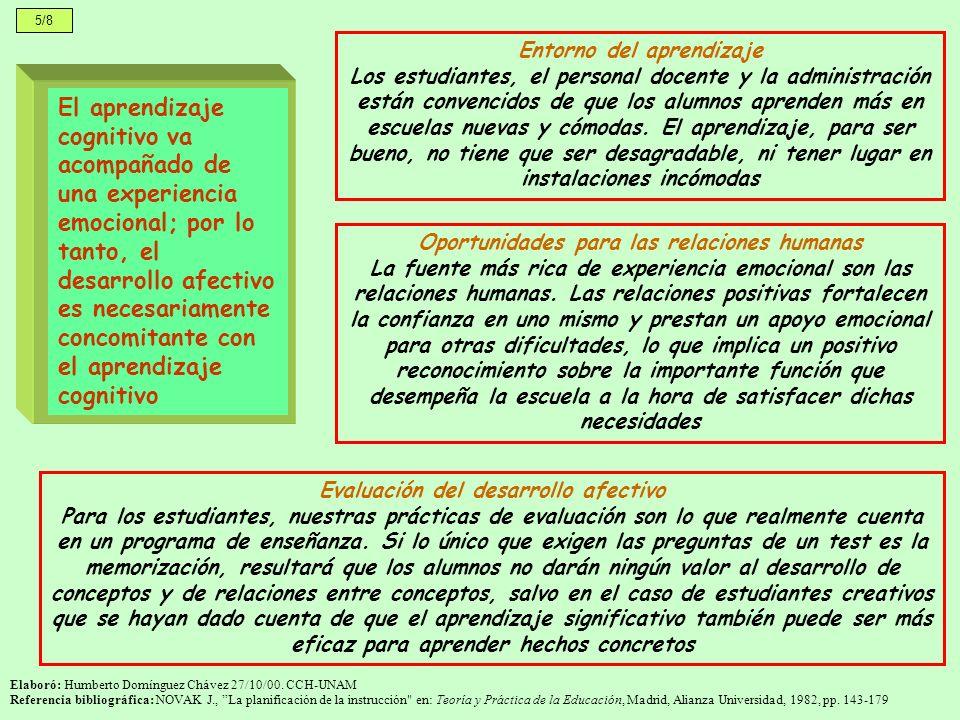 5/8 Elaboró: Humberto Domínguez Chávez 27/10/00. CCH-UNAM Referencia bibliográfica: NOVAK J., La planificación de la instrucción