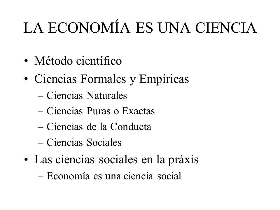 LA ECONOMÍA ES UNA CIENCIA Método científico Ciencias Formales y Empíricas –Ciencias Naturales –Ciencias Puras o Exactas –Ciencias de la Conducta –Ciencias Sociales Las ciencias sociales en la práxis –Economía es una ciencia social