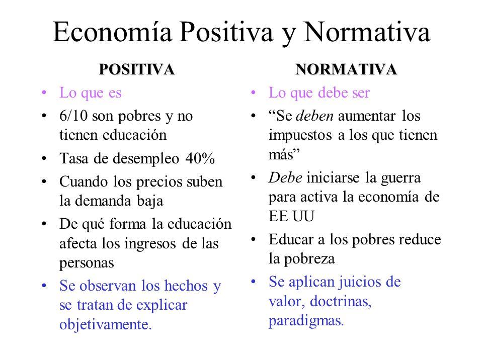 Economía Positiva y NormativaPOSITIVA Lo que es 6/10 son pobres y no tienen educación Tasa de desempleo 40% Cuando los precios suben la demanda baja D
