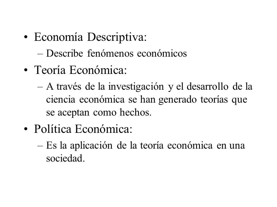 Economía Descriptiva: –Describe fenómenos económicos Teoría Económica: –A través de la investigación y el desarrollo de la ciencia económica se han generado teorías que se aceptan como hechos.