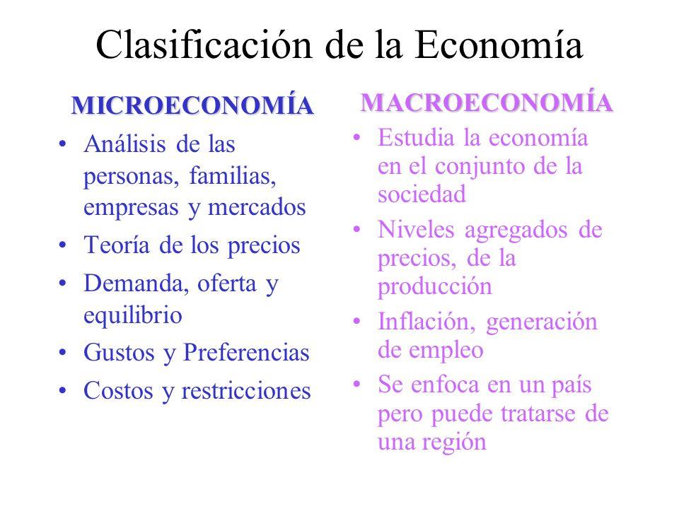 Clasificación de la Economía MICROECONOMÍA Análisis de las personas, familias, empresas y mercados Teoría de los precios Demanda, oferta y equilibrio Gustos y Preferencias Costos y restriccionesMACROECONOMÍA Estudia la economía en el conjunto de la sociedad Niveles agregados de precios, de la producción Inflación, generación de empleo Se enfoca en un país pero puede tratarse de una región