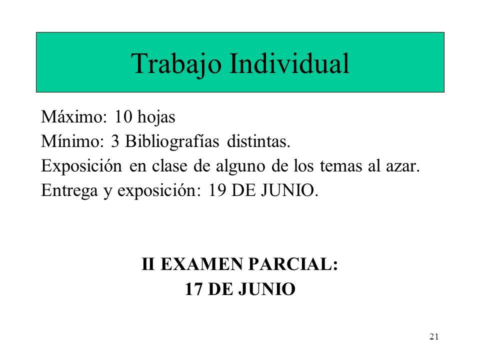21 Trabajo Individual Máximo: 10 hojas Mínimo: 3 Bibliografías distintas. Exposición en clase de alguno de los temas al azar. Entrega y exposición: 19