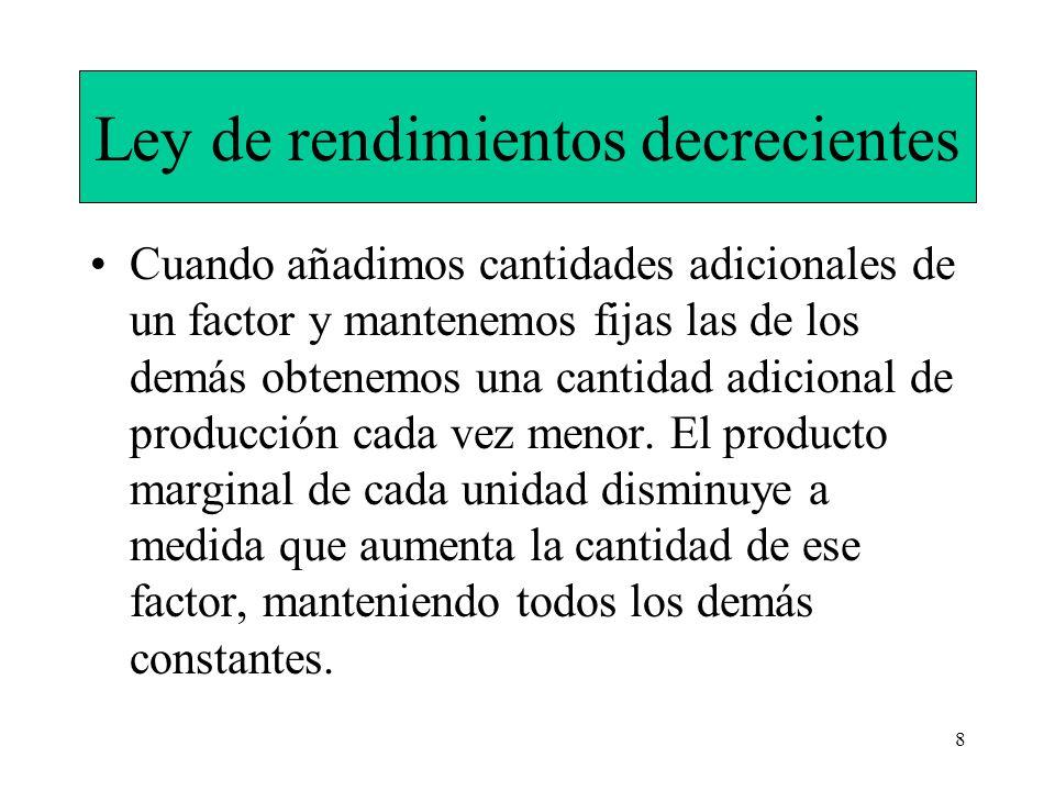 8 Ley de rendimientos decrecientes Cuando añadimos cantidades adicionales de un factor y mantenemos fijas las de los demás obtenemos una cantidad adic