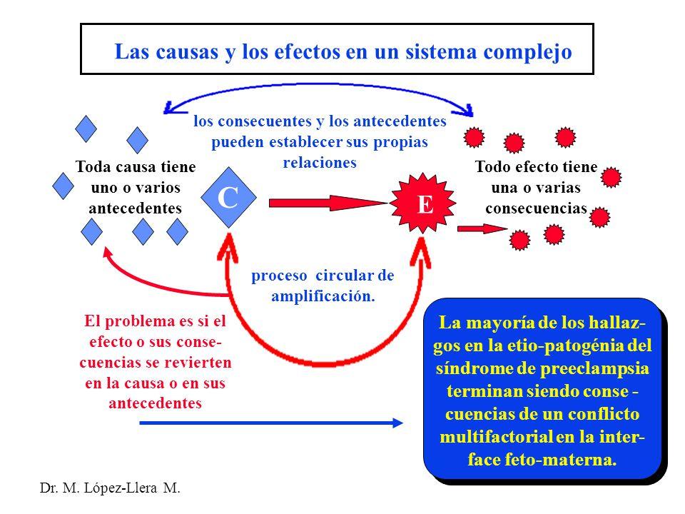 Toda causa tiene uno o varios antecedentes Todo efecto tiene una o varias consecuencias El problema es si el efecto o sus conse- cuencias se revierten