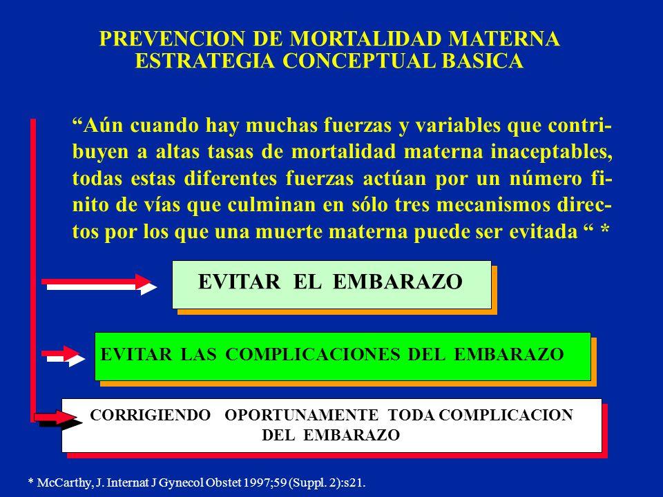 ESTRATEGIA CONCEPTUAL BASICA PREVENCION DE MORTALIDAD MATERNA Aún cuando hay muchas fuerzas y variables que contri- buyen a altas tasas de mortalidad