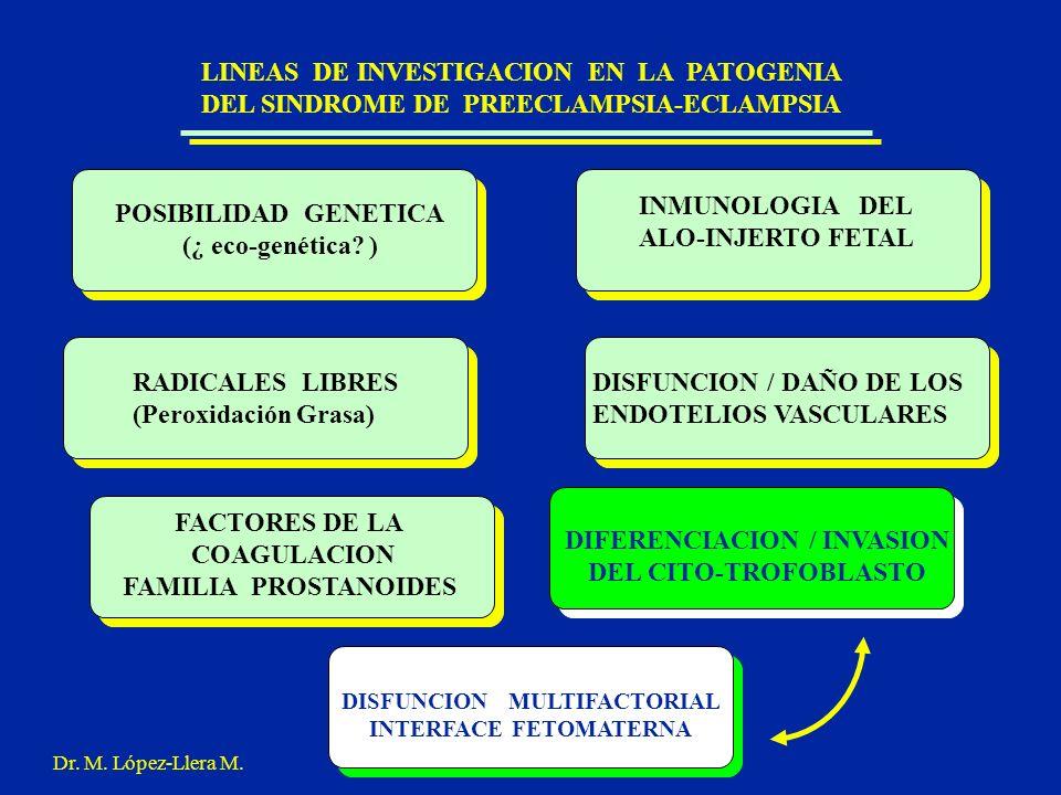 Gen Inm Cito Trbl End Coag PGs Ox Conflictos INTERFACE F - M Dr.
