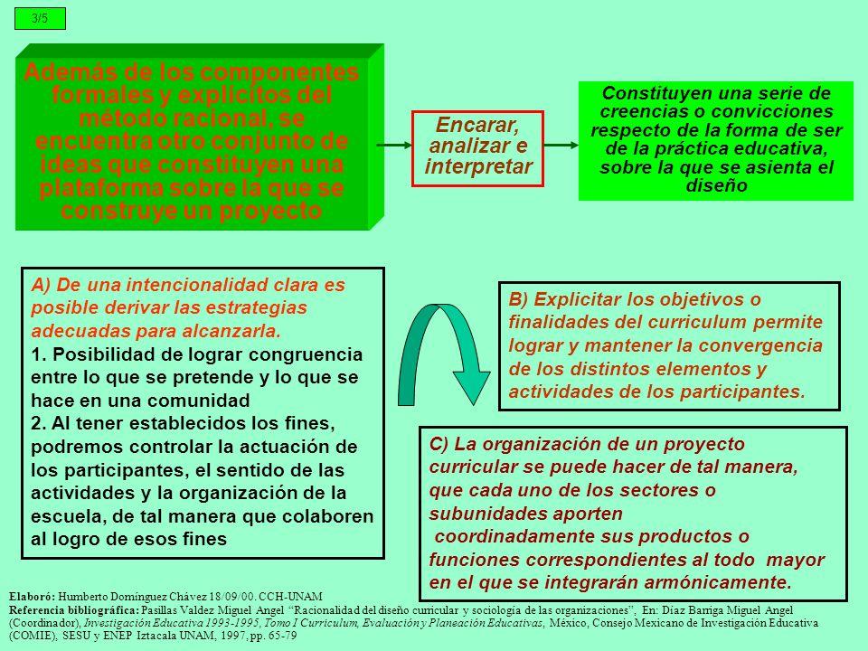 3/5 Además de los componentes formales y explícitos del método racional, se encuentra otro conjunto de ideas que constituyen una plataforma sobre la q