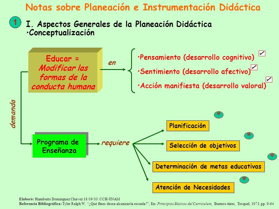 Programa de Enseñanza Programa de Enseñanza Educar = Modificar las formas de la conducta humana Pensamiento (desarrollo cognitivo) Sentimiento (desarr