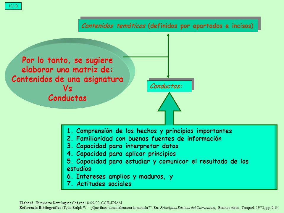 Por lo tanto, se sugiere elaborar una matriz de: Contenidos de una asignatura Vs Conductas 1. Comprensión de los hechos y principios importantes 2. Fa