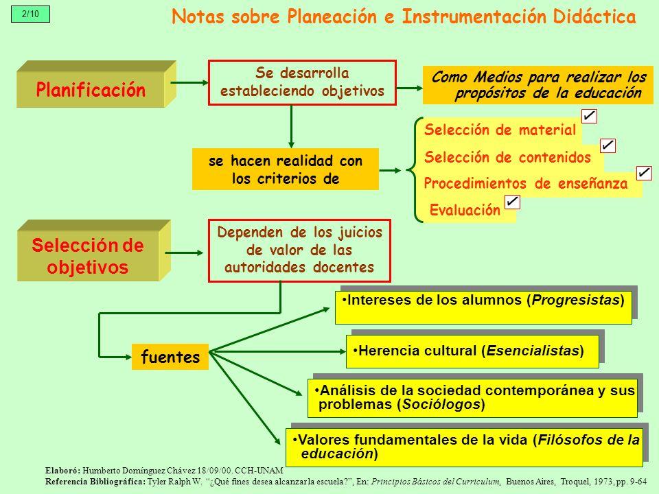 Procedimientos de enseñanza Planificación Como Medios para realizar los propósitos de la educación Selección de objetivos Intereses de los alumnos (Pr