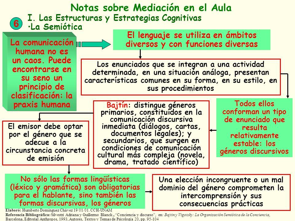 Elaboró: Humberto Domínguez Chávez 19/01/01. CCH-UNAM Referencia Bibliográfica: Silvestri Adriana y Guillermo Blanck., Conciencia y discurso, en: Bajt
