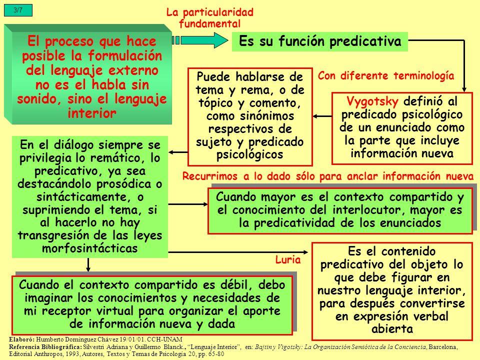 Es su función predicativa El proceso que hace posible la formulación del lenguaje externo no es el habla sin sonido, sino el lenguaje interior 3/7 Vyg
