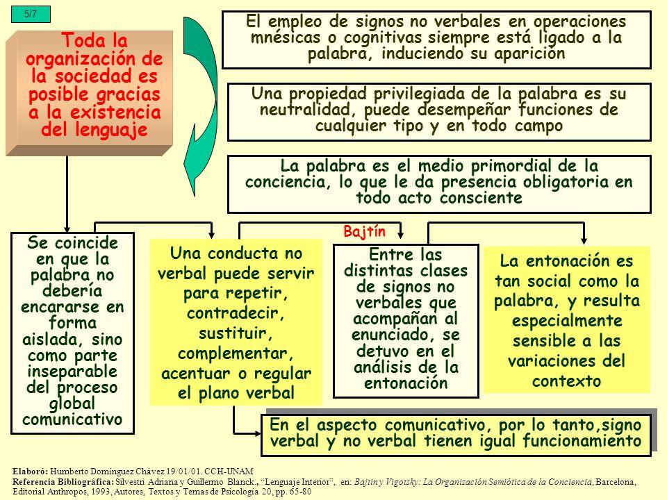 5/7 Toda la organización de la sociedad es posible gracias a la existencia del lenguaje El empleo de signos no verbales en operaciones mnésicas o cogn