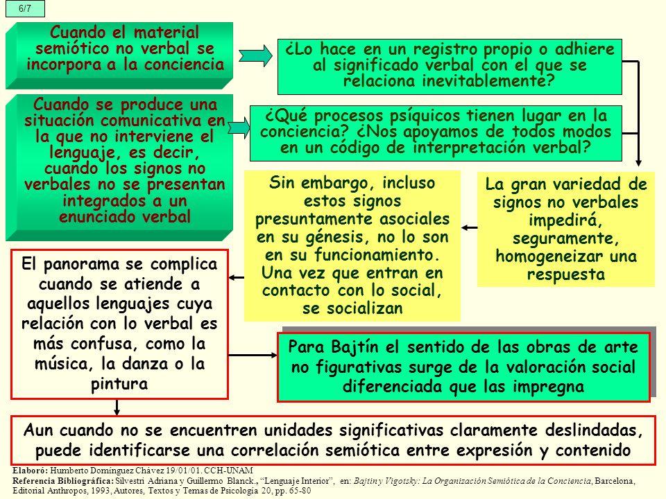 6/7 Cuando el material semiótico no verbal se incorpora a la conciencia ¿Lo hace en un registro propio o adhiere al significado verbal con el que se r