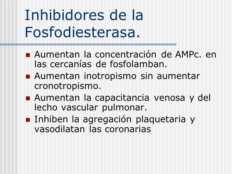 Inhibidores de la Fosfodiesterasa. Aumentan la concentración de AMPc. en las cercanías de fosfolamban. Aumentan inotropismo sin aumentar cronotropismo