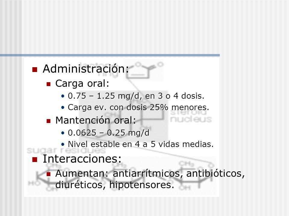 Administración: Administración: Carga oral: Carga oral: 0.75 – 1.25 mg/d, en 3 o 4 dosis.0.75 – 1.25 mg/d, en 3 o 4 dosis. Carga ev. con dosis 25% men