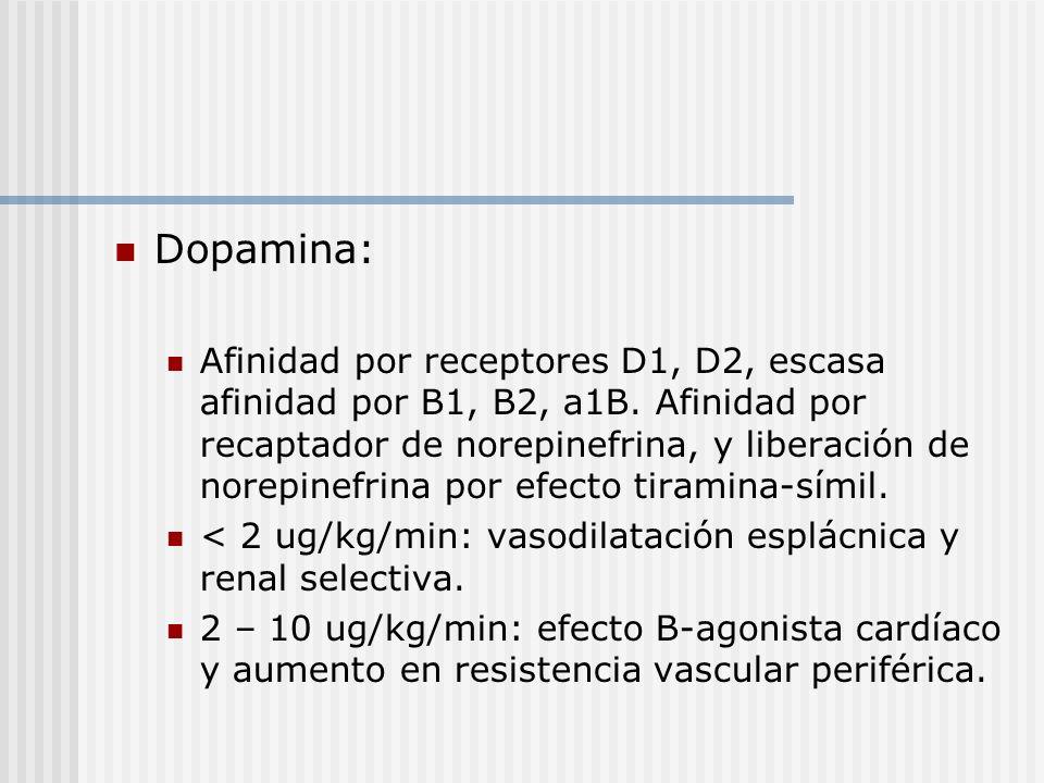 Dopamina: Afinidad por receptores D1, D2, escasa afinidad por B1, B2, a1B. Afinidad por recaptador de norepinefrina, y liberación de norepinefrina por