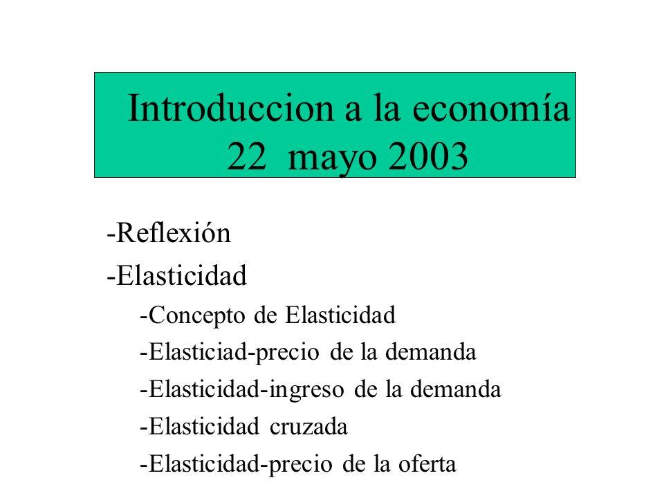 Introduccion a la economía 22 mayo 2003 -Reflexión -Elasticidad -Concepto de Elasticidad -Elasticiad-precio de la demanda -Elasticidad-ingreso de la d