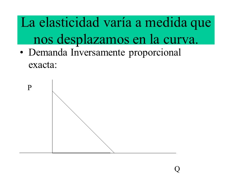 La elasticidad varía a medida que nos desplazamos en la curva. Demanda Inversamente proporcional exacta: Q P