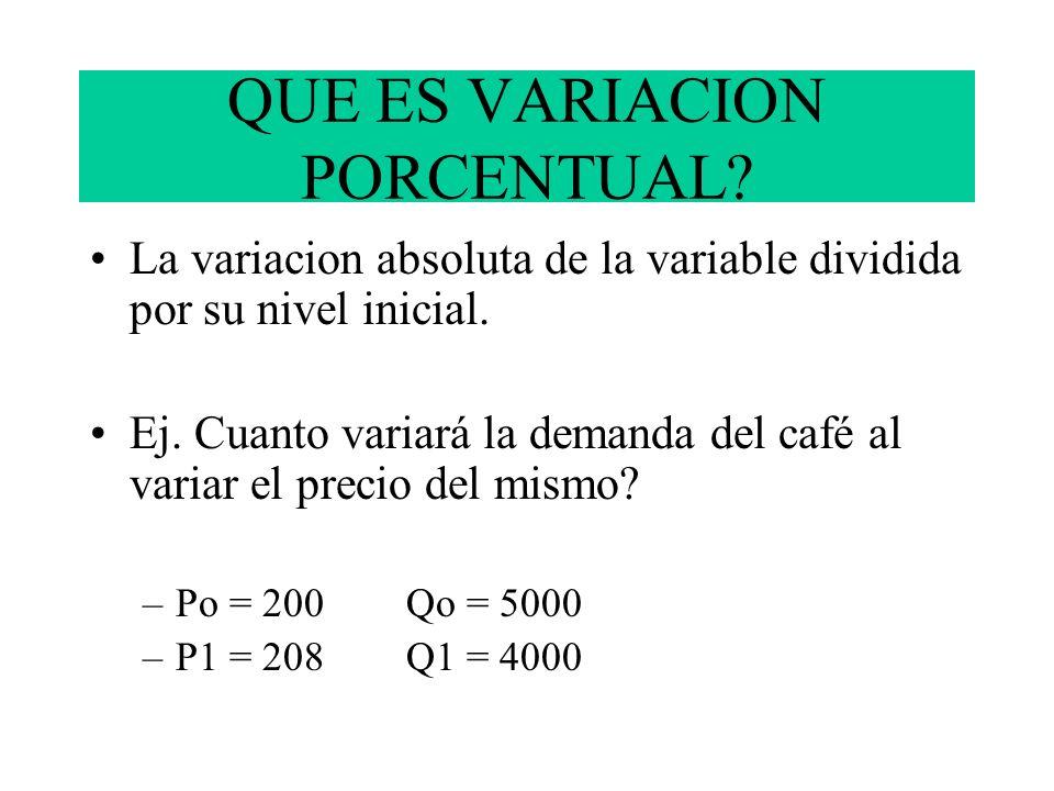 QUE ES VARIACION PORCENTUAL? La variacion absoluta de la variable dividida por su nivel inicial. Ej. Cuanto variará la demanda del café al variar el p