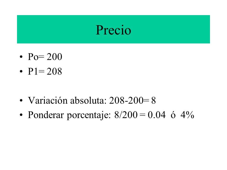 Cantidad (Q) Qo = 5000 Q1 = 4000 (porqué?) Variación absoluta: 4000 – 5000 = -1000 Ponderar porcentaje: -1000/5000 = -0.2 ó -20%.