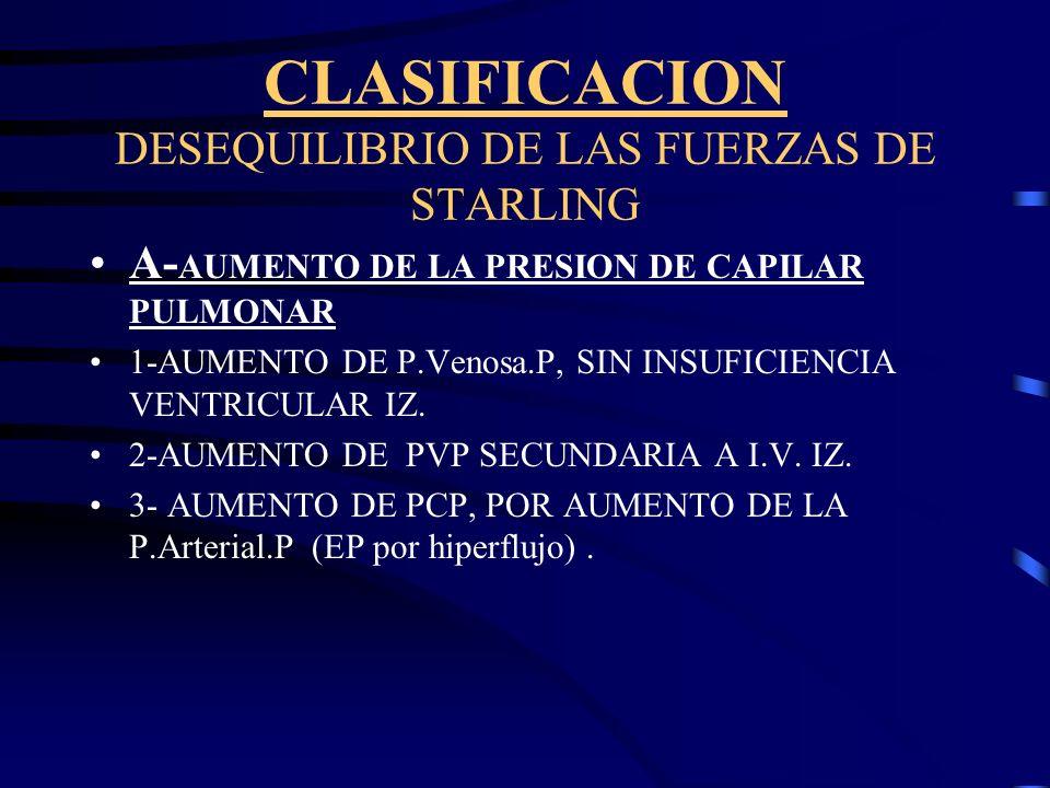 B- DESCENSO DE LA PRESION ONCOTICA PLASMATICA. 1-HIPOALBUMINEMIA.