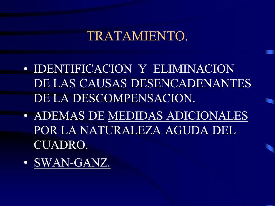 POR LO GENERAL SE APLICAN SIMULTANEAMENTE LAS 6 PRIMERAS MEDIDAS SIGUIENTES: 1- MORFINA IV.