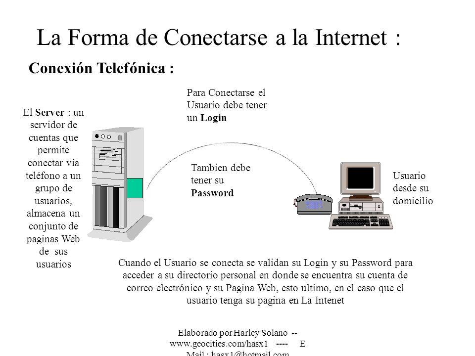 Elaborado por Harley Solano -- www.geocities.com/hasx1 ---- E Mail : hasx1@hotmail.com Cómo accesar a la Información en La Internet : Para navegar en La Internet debemos conocer el nombre del servidor donde se encuentra la página que contiene la información, y también el nombre del directorio donde esta almacenada, así como el nombre de la Página.