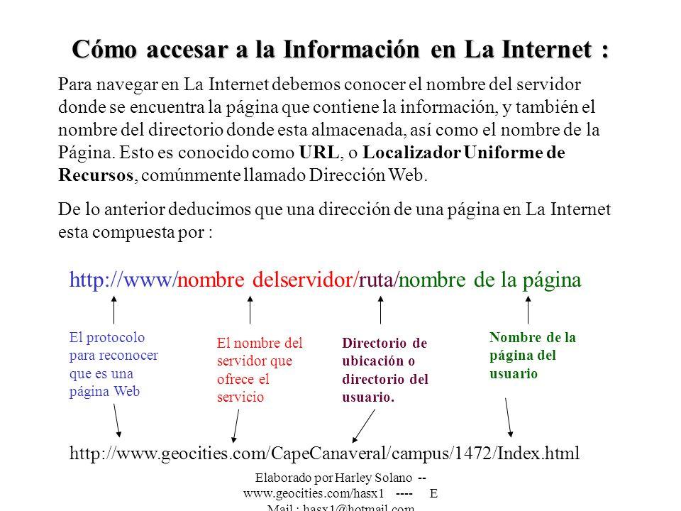 Elaborado por Harley Solano -- www.geocities.com/hasx1 ---- E Mail : hasx1@hotmail.com El Correo Electrónico El Correo Electrónico : El correo Electrónico es una de las utilidades más poderosa de La Internet, ya que agiliza el proceso de transferencia de información, es decir, podemos utilizar el correo electrónico como un medio de enviar y recibir datos.