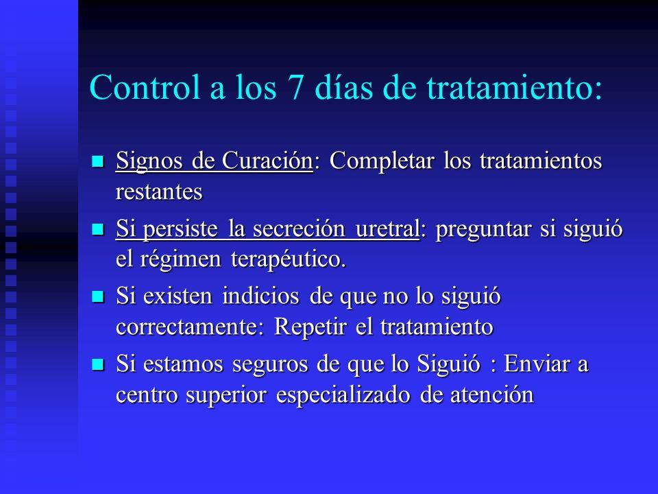 Control a los 7 días de tratamiento: Signos de Curación: Completar los tratamientos restantes Signos de Curación: Completar los tratamientos restantes