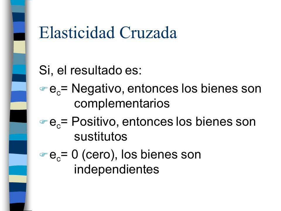 Si, el resultado es: e c = Negativo, entonces los bienes son complementarios e c = Positivo, entonces los bienes son sustitutos e c = 0 (cero), los bi