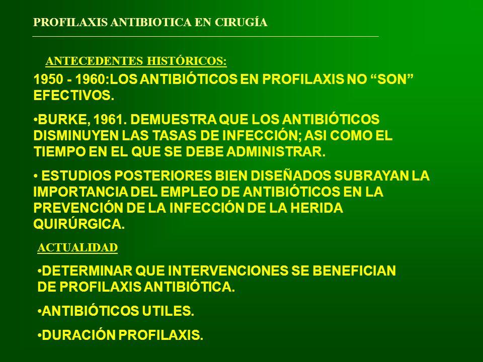 PRINCIPIOS BÁSICOS DE LA PROFILAXIS QUIRÚRGICA ANTIBIOTICOS A ADMINISTRAR.