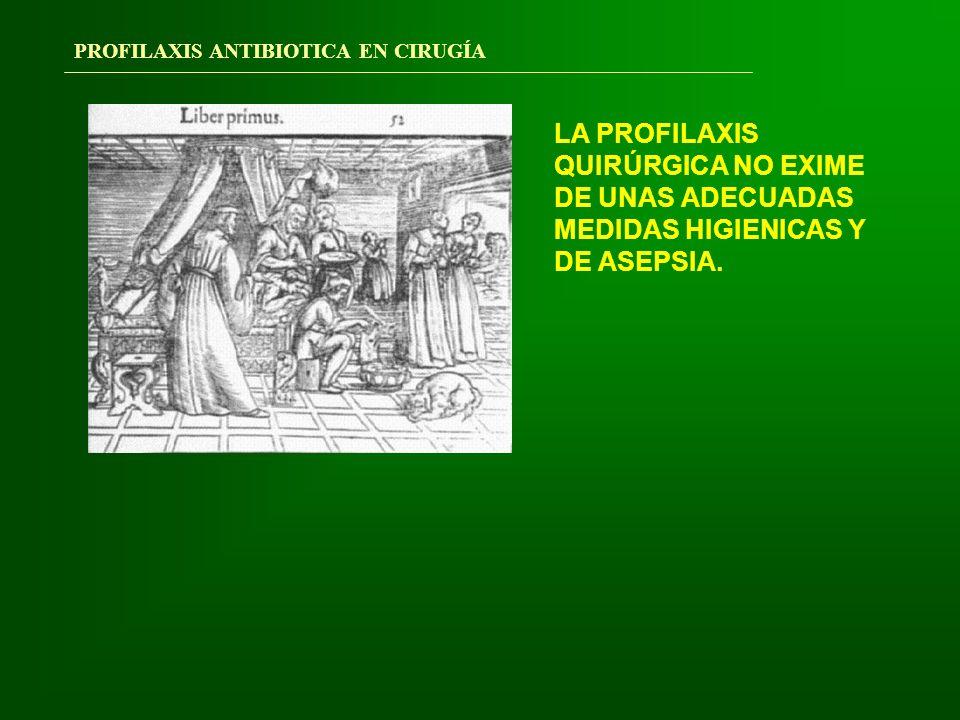 PRINCIPIOS BÁSICOS DE LA PROFILAXIS QUIRÚRGICA ALGORITMO DE DECISIÓN DE PROFILAXIS Fuente: P.P.Q.y A.