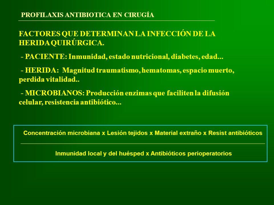 PRINCIPIOS BÁSICOS DE LA PROFILAXIS QUIRÚRGICA Implantación de material protésico de cualquier tipo.