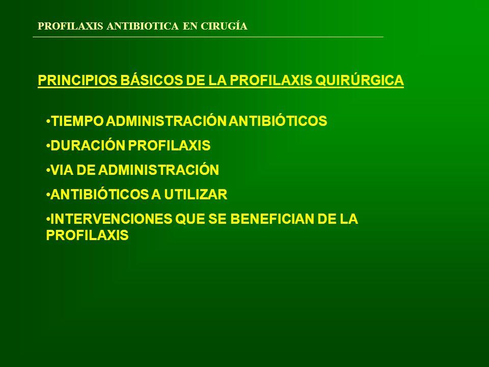 PRINCIPIOS BÁSICOS DE LA PROFILAXIS QUIRÚRGICA TIEMPO ADMINISTRACIÓN ANTIBIÓTICOS IDEAL: MANTENER CONCENTRACIONES ELEVADAS DE ANTIBIÓTICO DURANTE TODA LA INTERVENCIÓN 1.-VIDA MEDIA DE ELIMINACIÓN DEL ANTIBIOTICO.