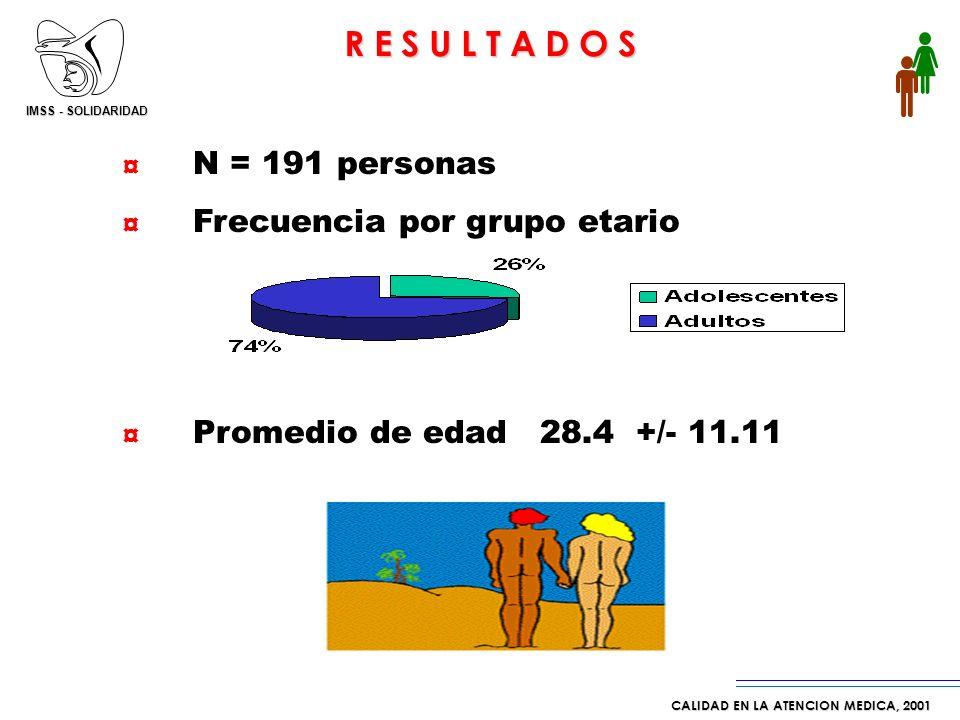 IMSS - SOLIDARIDAD CALIDAD EN LA ATENCION MEDICA, 2001 IMSS - SOLIDARIDAD. 235,000 trípticos de Salud Sexual. 235,000 trípticos de pastillas anticonce