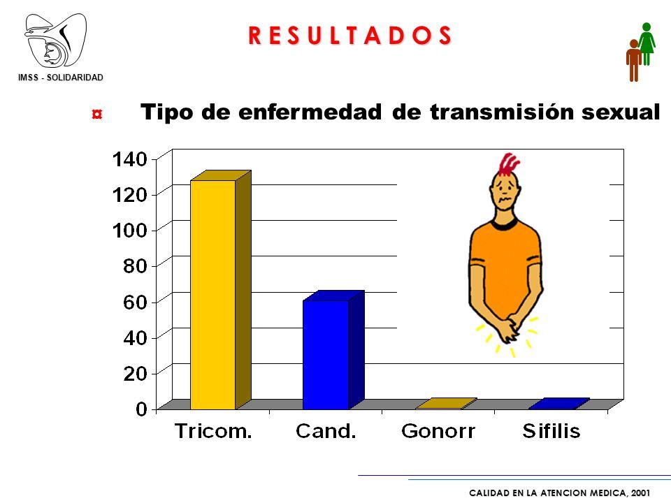 IMSS - SOLIDARIDAD CALIDAD EN LA ATENCION MEDICA, 2001 ¤ ¤ Tipo de enfermedad de transmisión sexual R E S U L T A D O S