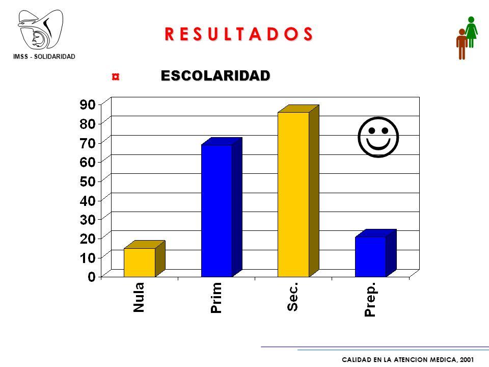 IMSS - SOLIDARIDAD CALIDAD EN LA ATENCION MEDICA, 2001 R E S U L T A D O S ¤ ESCOLARIDAD