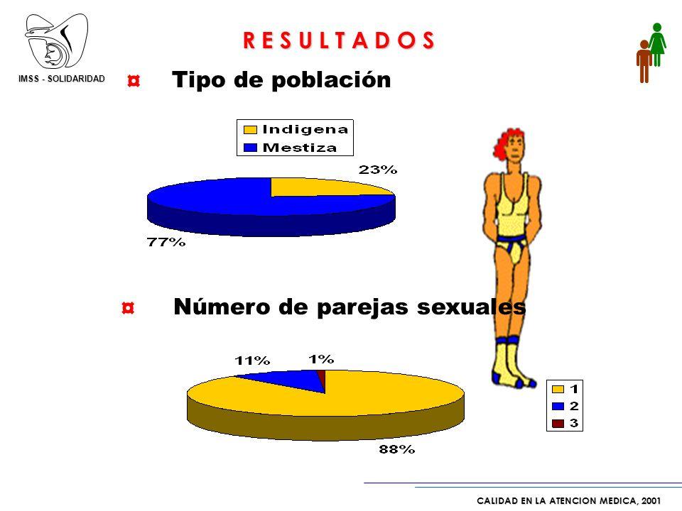 IMSS - SOLIDARIDAD CALIDAD EN LA ATENCION MEDICA, 2001 Fuente: S.I.S.P.A., 1999 ¤ ¤ Tipo de población ¤ ¤ Número de parejas sexuales R E S U L T A D O S