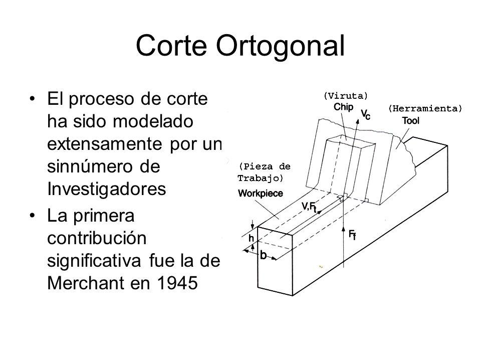 Corte Ortogonal El proceso de corte ha sido modelado extensamente por un sinnúmero de Investigadores La primera contribución significativa fue la de M