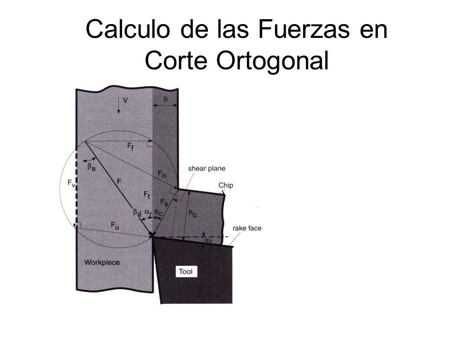 Velocidades en el Proceso de Corte Ortogonal Las velocidades en el proceso de corte ortogonal son: Velocidad de entrada o de corte Velocidad de la Viruta o de Salida Velocidad de cizalla